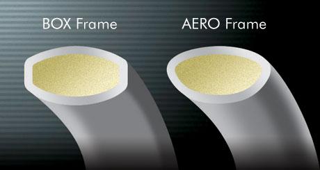 Yonex Technology AERO BOX Frame