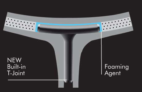 Yonex Technology New Built-in T-Joint